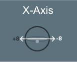 accelX