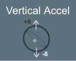 verticalAccel