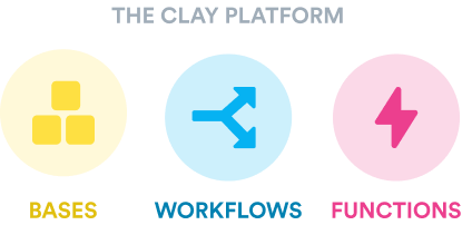 workflows-bases-functions
