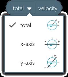 5 velocity