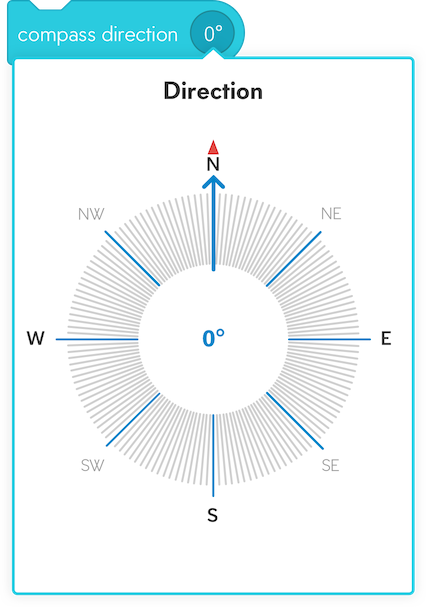 movement - compass modal